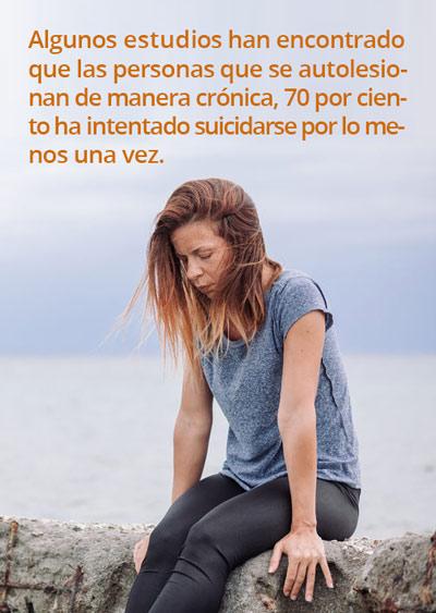Autolesiones no suicidas en jóvenes universitarios – Mexico